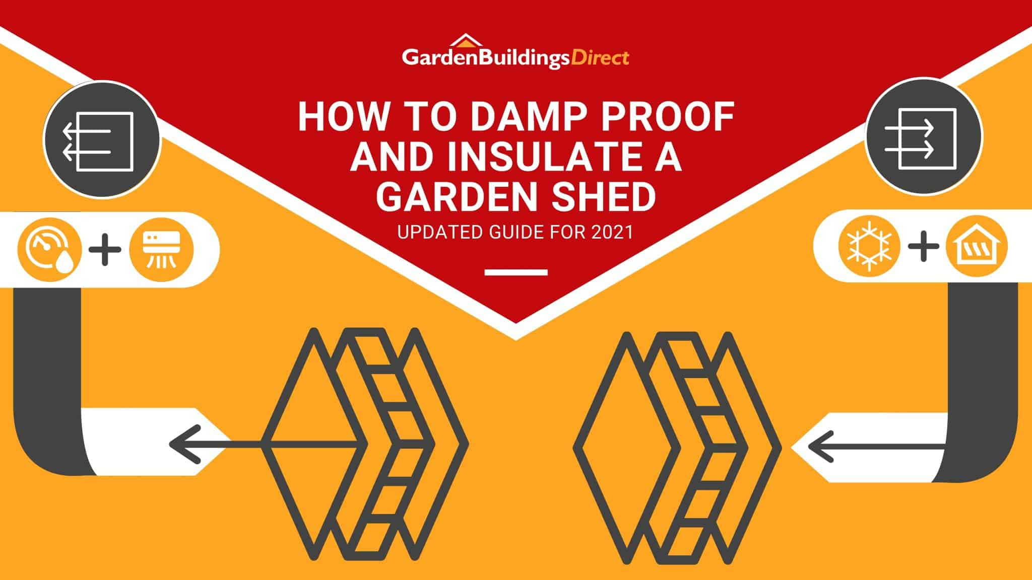 How to damp proof and insulate a garden shed Garden Buildings Direct titlecard with cross-sections of sheds and arrows pointing to insulation and airflow with title on red arrow coming top from top of image on a yellow background
