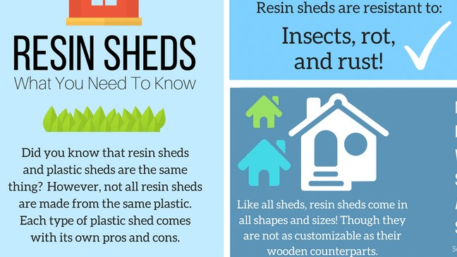 resin sheds infographic about their pros and resistance to weather and pests